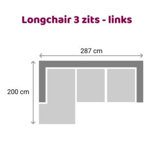 Loungebank 3 zits - links